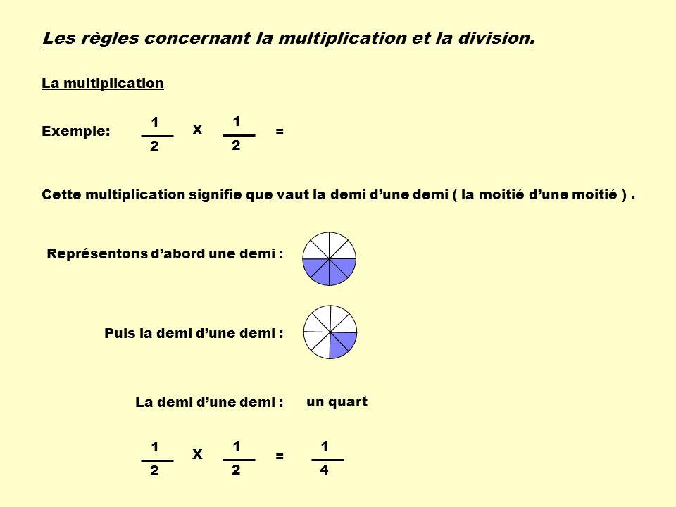 Les règles concernant la multiplication et la division.