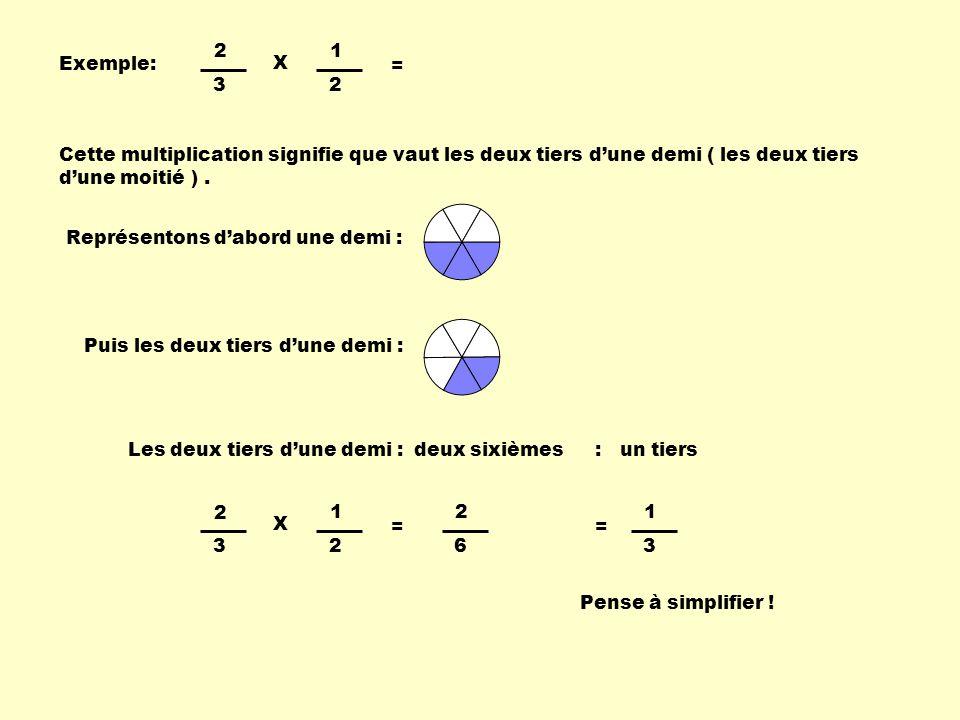 2 3. 1. X. = Exemple: Cette multiplication signifie que vaut les deux tiers d'une demi ( les deux tiers d'une moitié ) .