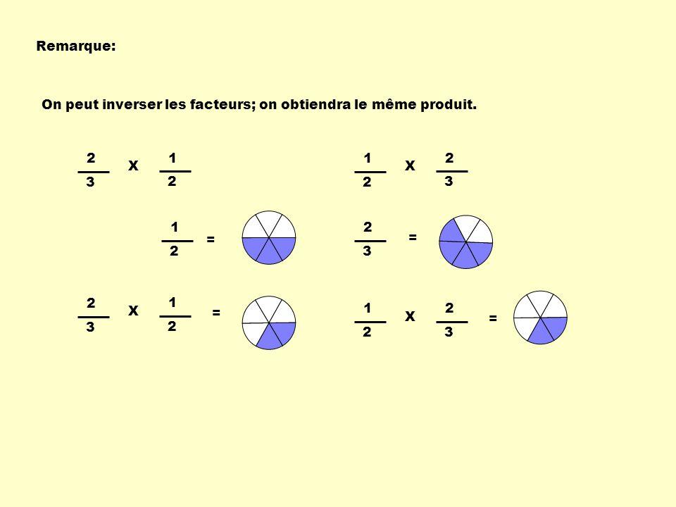 Remarque: On peut inverser les facteurs; on obtiendra le même produit. 2. 3. 1. X. 1. 2. 3. X.