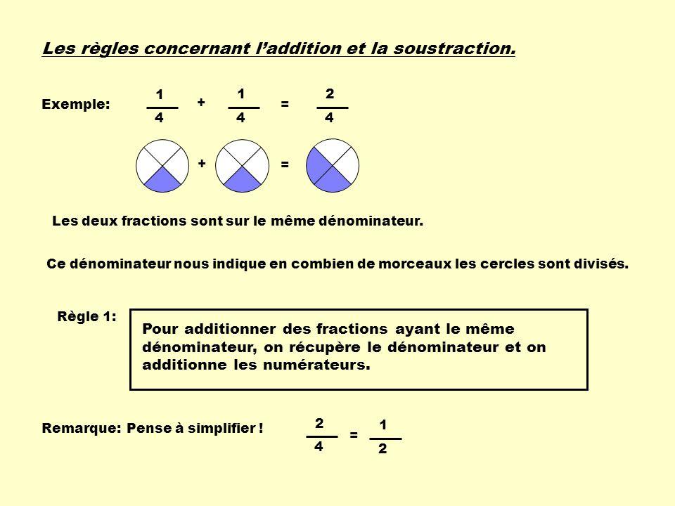 Les règles concernant l'addition et la soustraction.