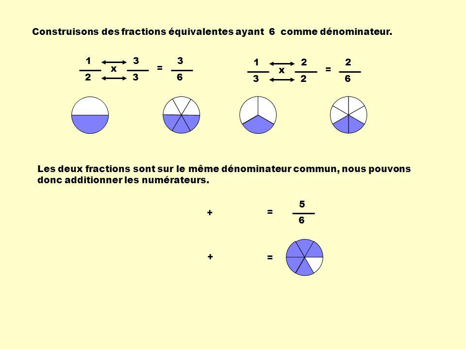 Construisons des fractions équivalentes ayant 6 comme dénominateur.