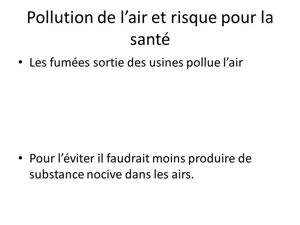 Pollution de l'air et risque pour la santé