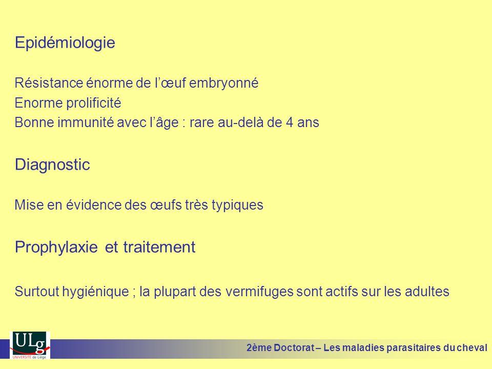 Prophylaxie et traitement
