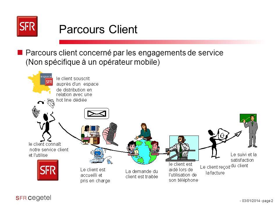 Parcours Client Parcours client concerné par les engagements de service (Non spécifique à un opérateur mobile)