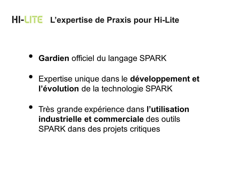 L'expertise de Praxis pour Hi-Lite