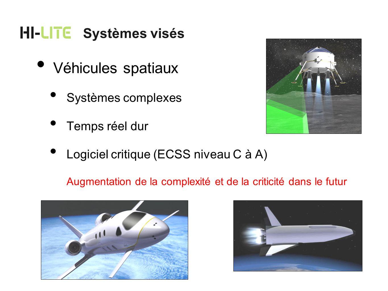Véhicules spatiaux Systèmes visés Systèmes complexes Temps réel dur