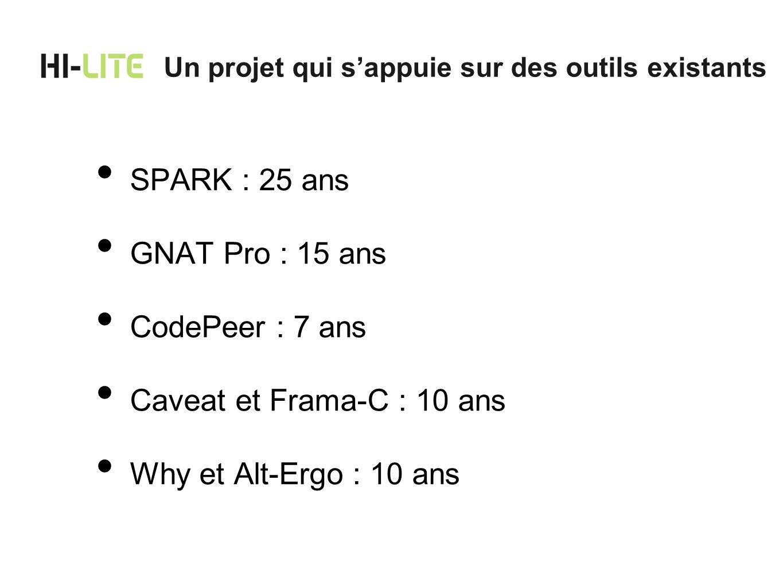 SPARK : 25 ans GNAT Pro : 15 ans CodePeer : 7 ans