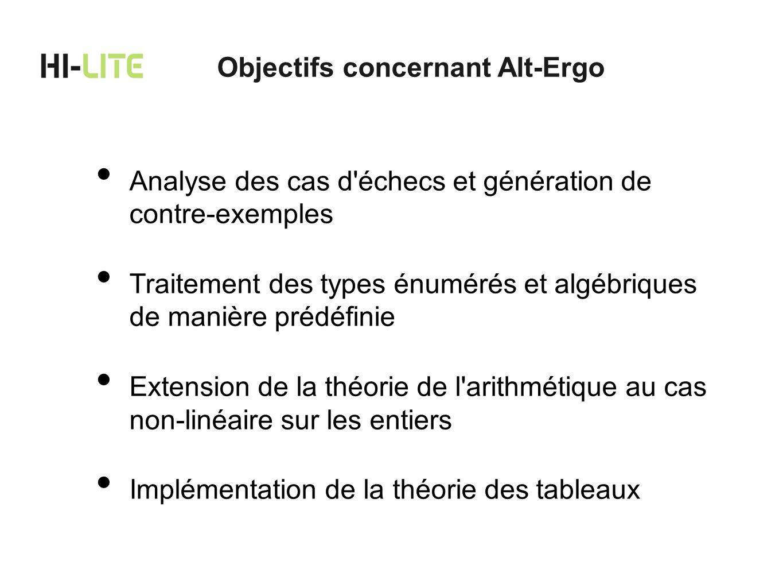 Objectifs concernant Alt-Ergo