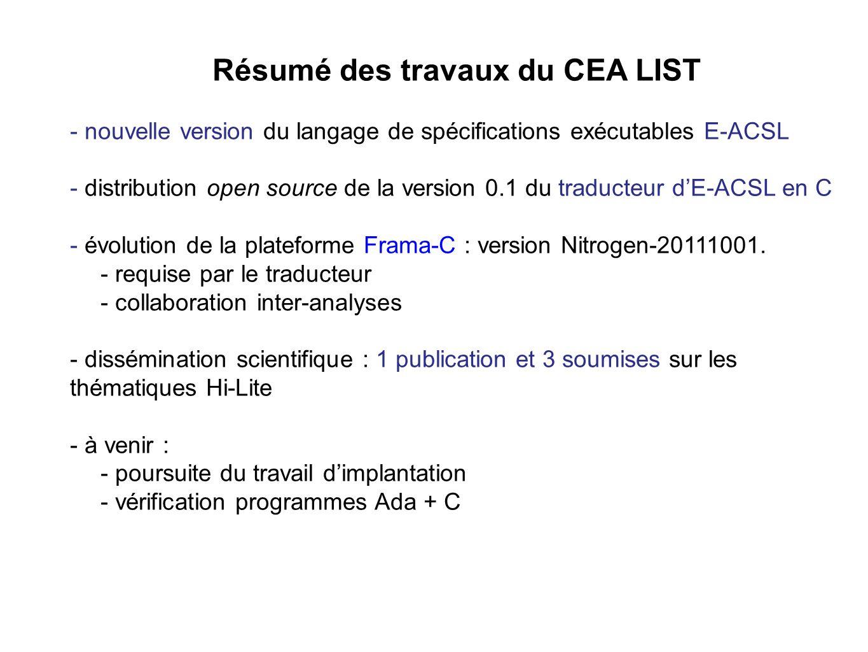 Résumé des travaux du CEA LIST