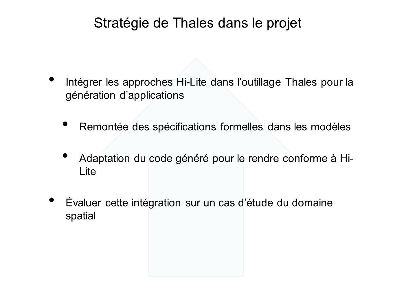 Stratégie de Thales dans le projet