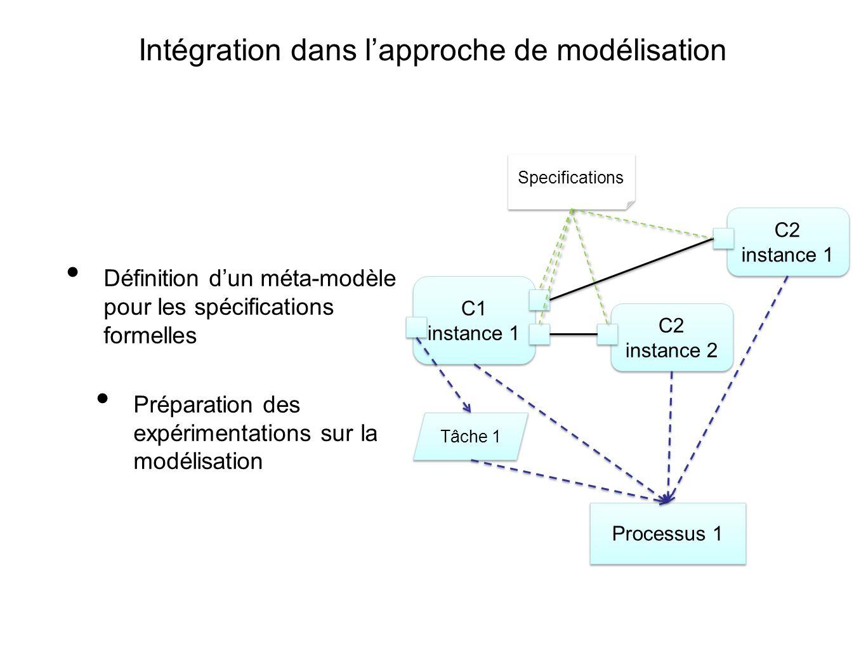 Intégration dans l'approche de modélisation