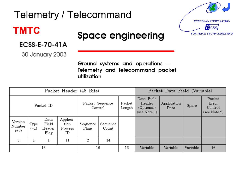 Telemetry / Telecommand