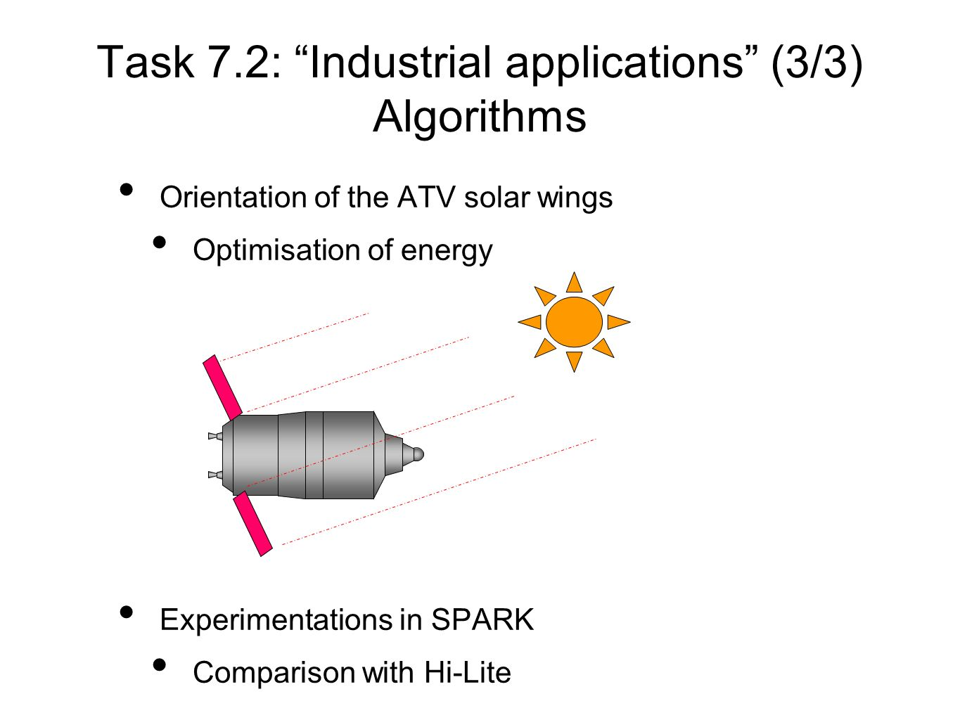 Task 7.2: Industrial applications (3/3) Algorithms