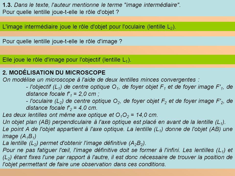 1.3. Dans le texte, l auteur mentionne le terme image intermédiaire .