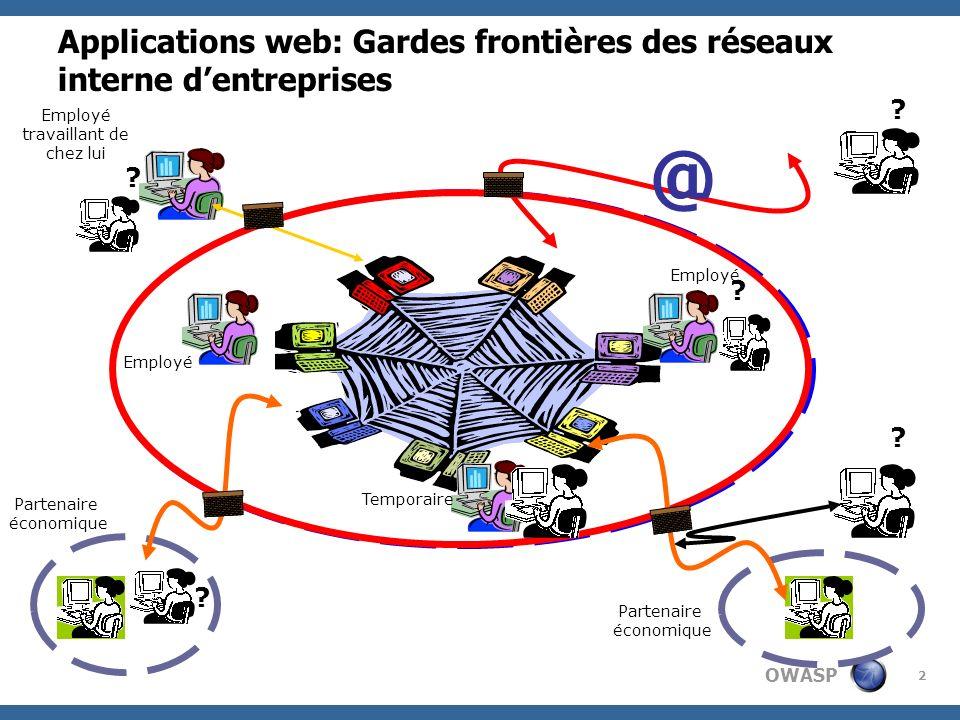 Applications web: Gardes frontières des réseaux interne d'entreprises