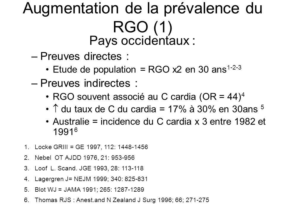 Augmentation de la prévalence du RGO (1)