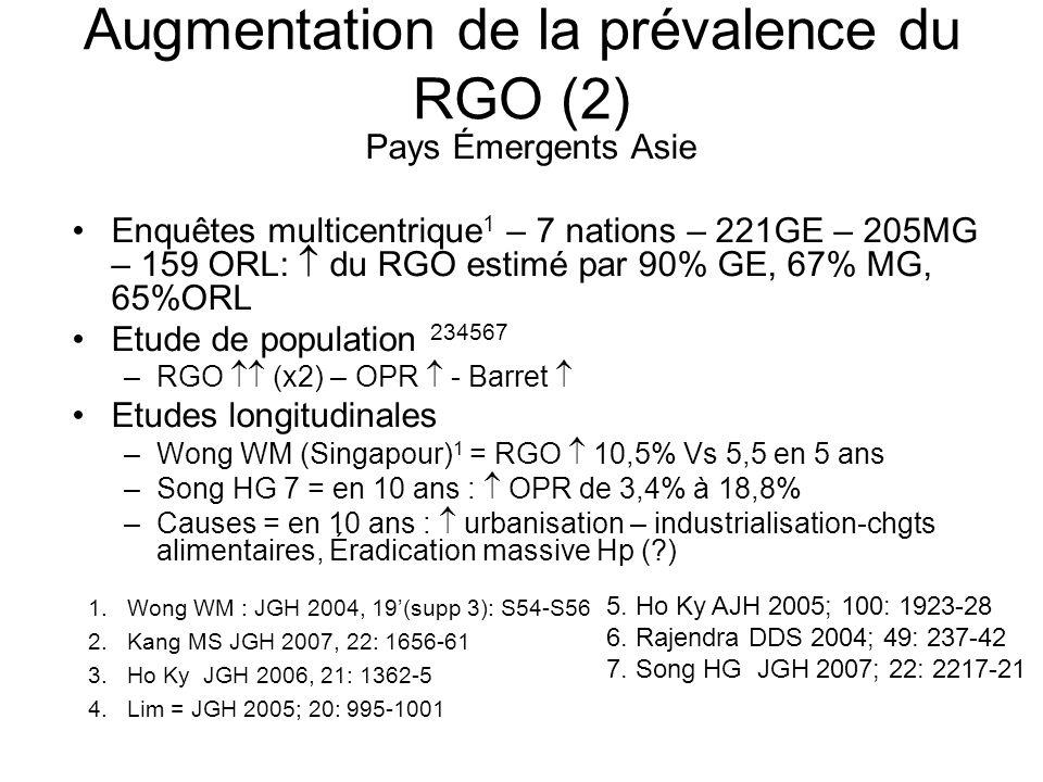 Augmentation de la prévalence du RGO (2)