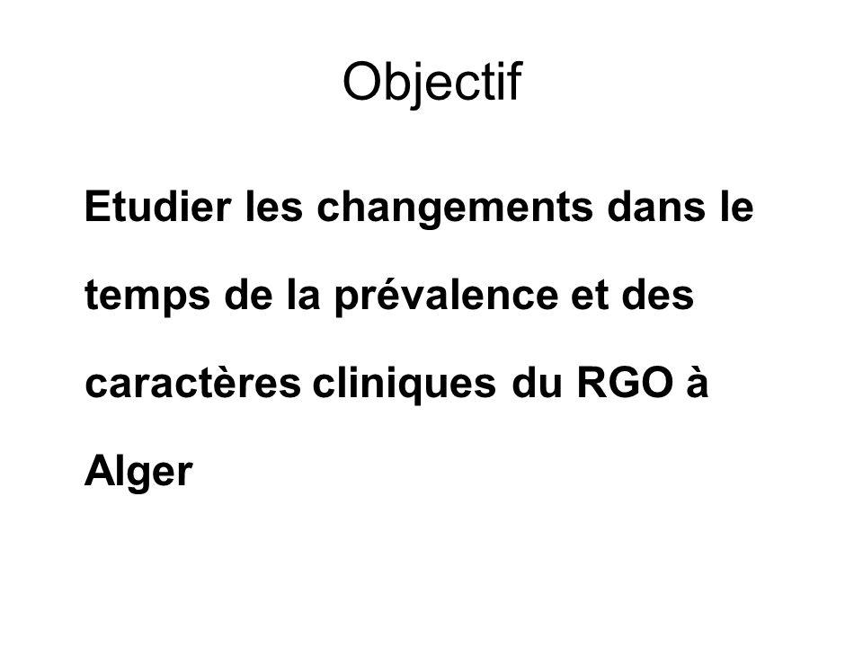 Objectif Etudier les changements dans le temps de la prévalence et des caractères cliniques du RGO à Alger.