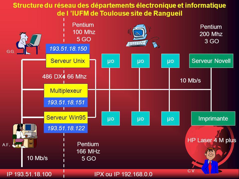 Structure du réseau des départements électronique et informatique