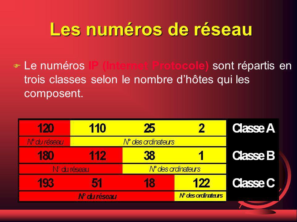 Les numéros de réseau Le numéros IP (Internet Protocole) sont répartis en trois classes selon le nombre d'hôtes qui les composent.