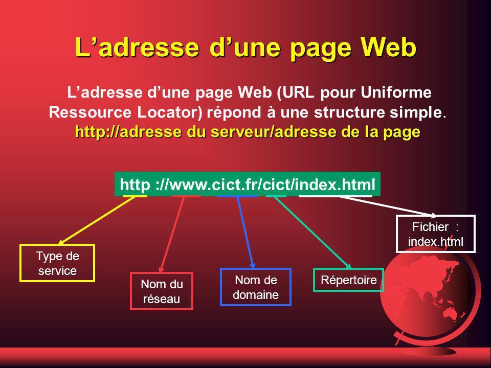 L'adresse d'une page Web