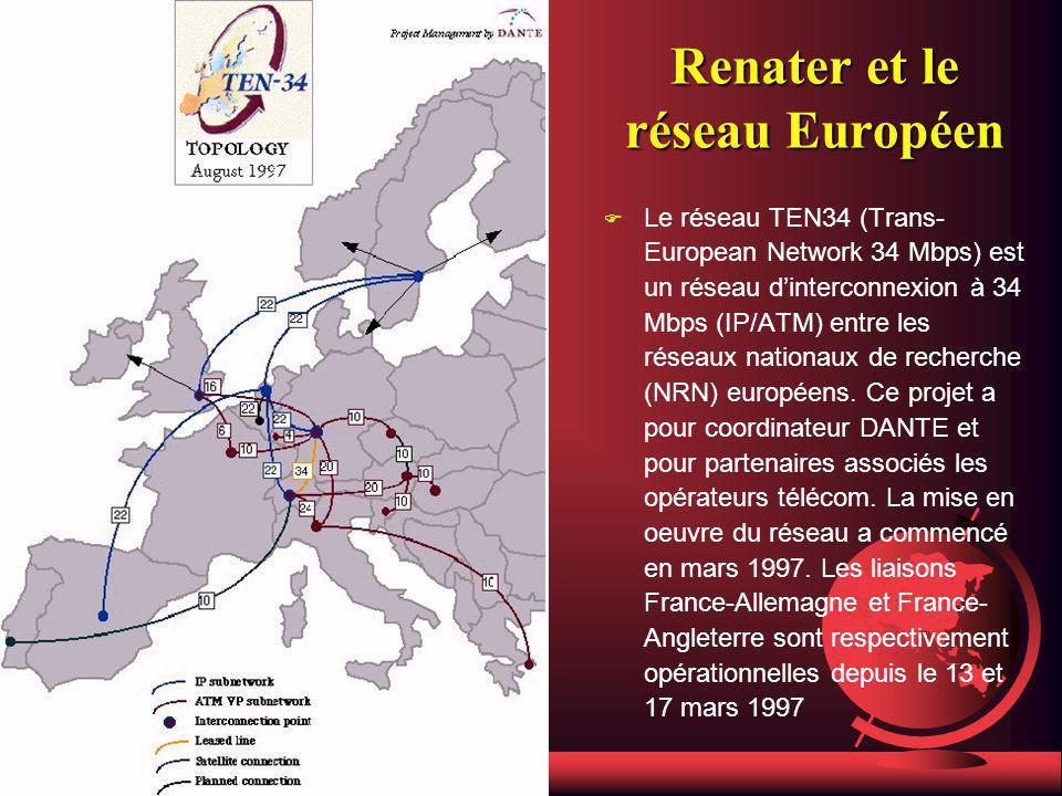 Renater et le réseau Européen