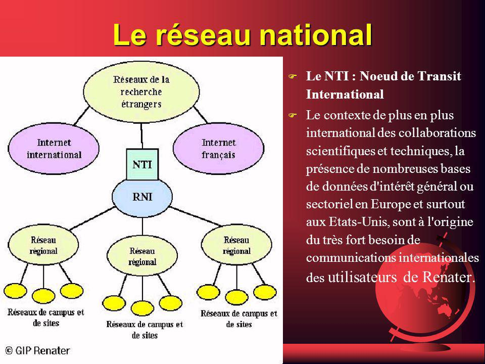 Le réseau national Le NTI : Noeud de Transit International