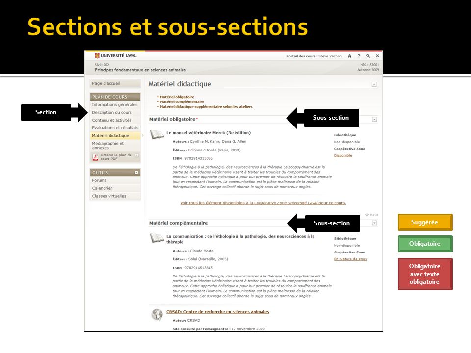Sections et sous-sections
