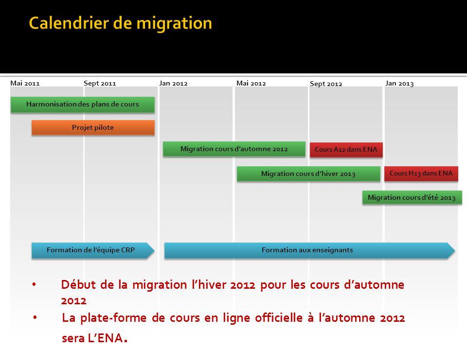Calendrier de migration