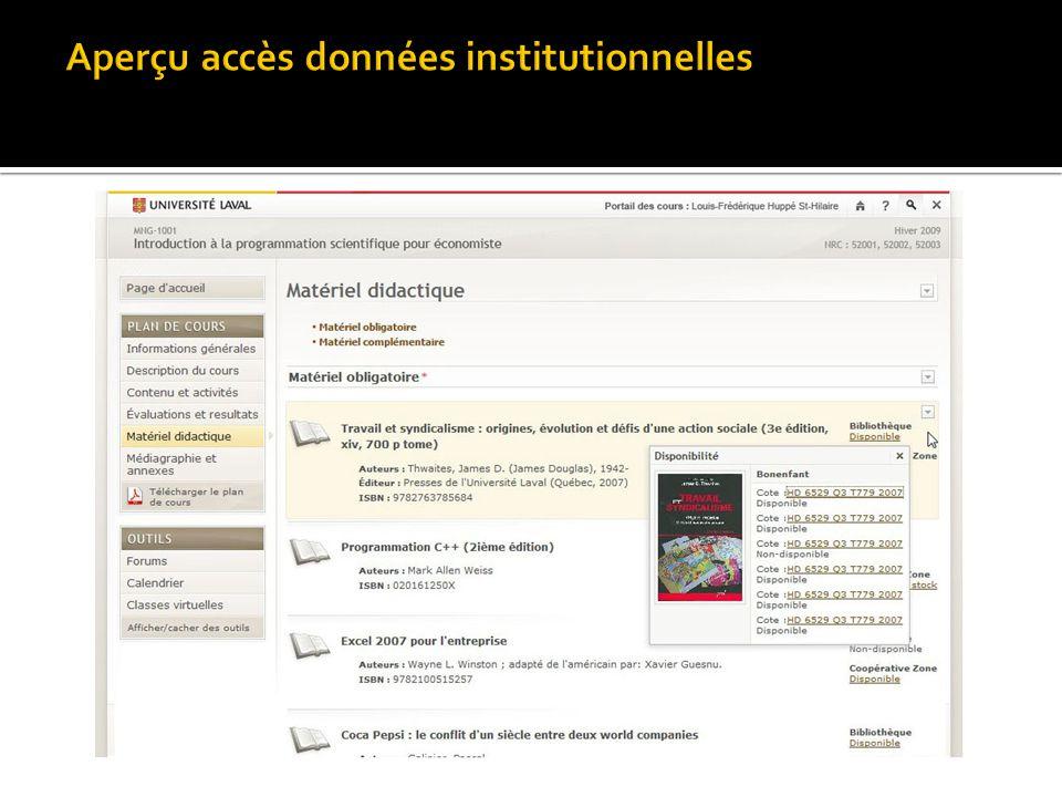 Aperçu accès données institutionnelles