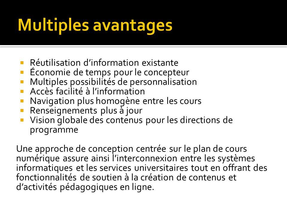 Multiples avantages Réutilisation d'information existante