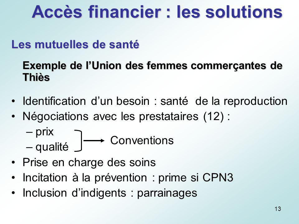 Accès financier : les solutions