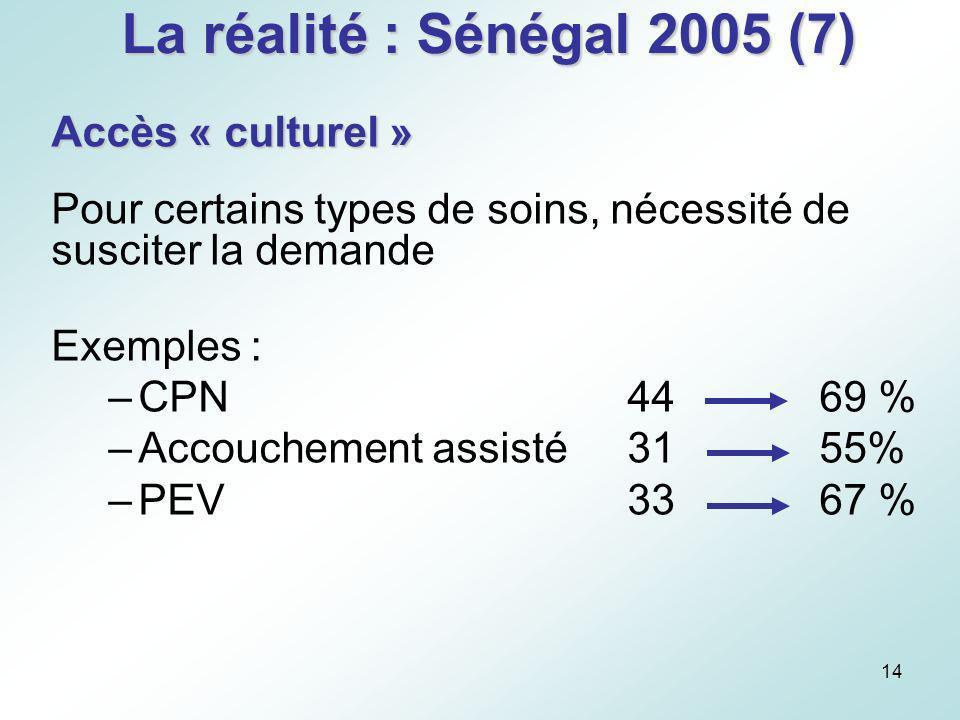 La réalité : Sénégal 2005 (7) Accès « culturel »