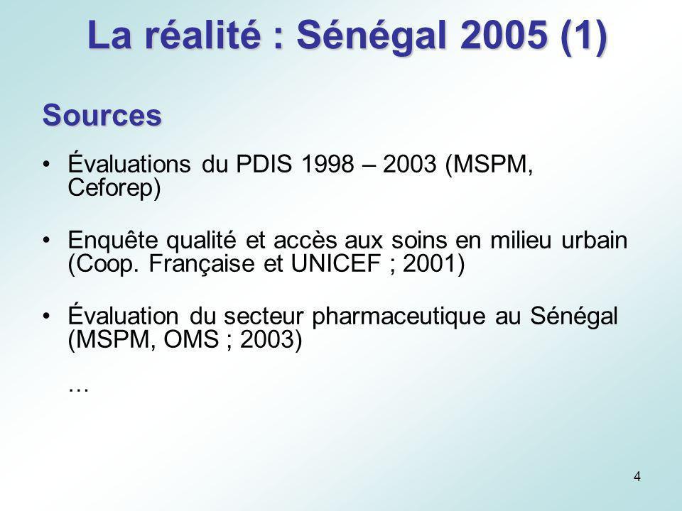 La réalité : Sénégal 2005 (1) Sources
