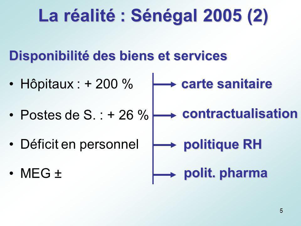 La réalité : Sénégal 2005 (2) Disponibilité des biens et services