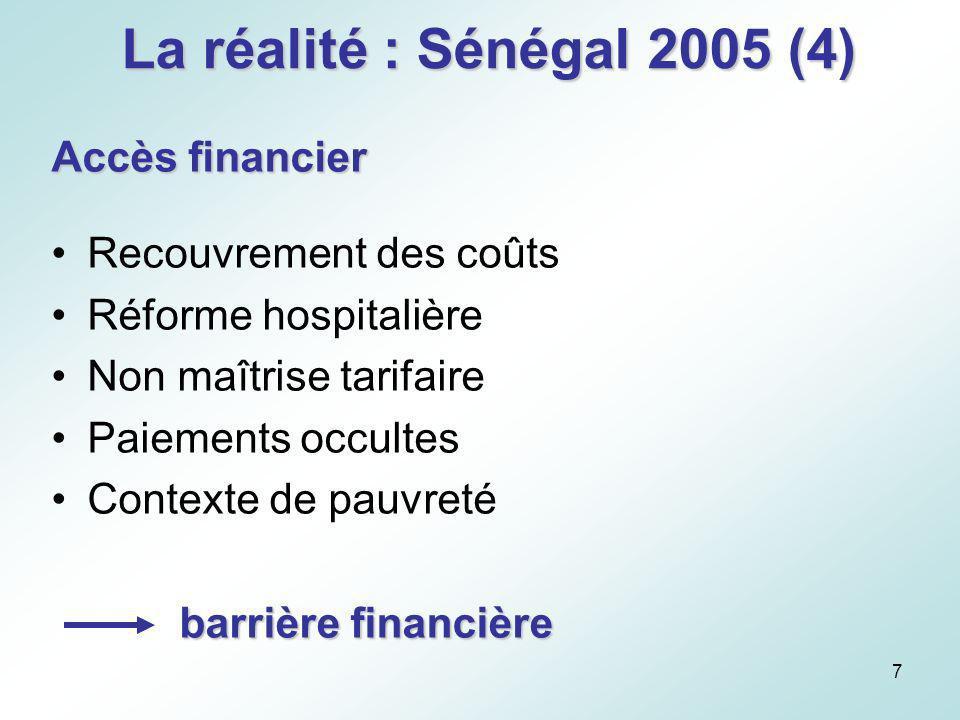La réalité : Sénégal 2005 (4) Accès financier Recouvrement des coûts