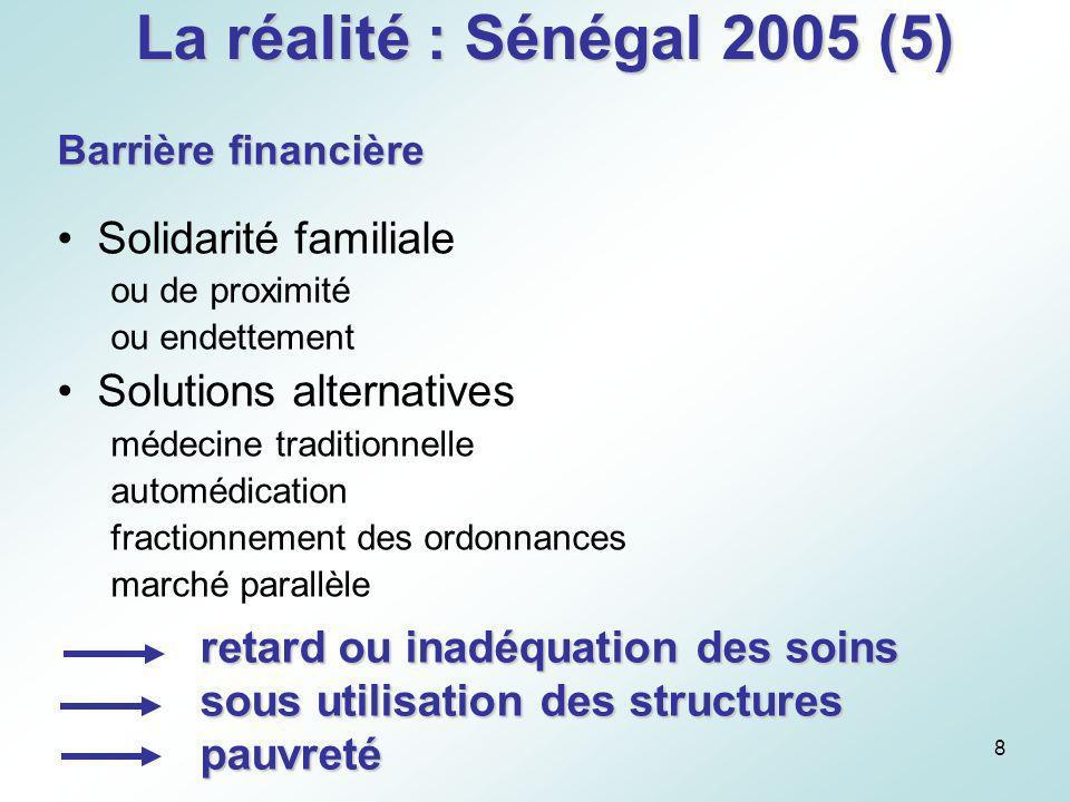 La réalité : Sénégal 2005 (5) Solidarité familiale