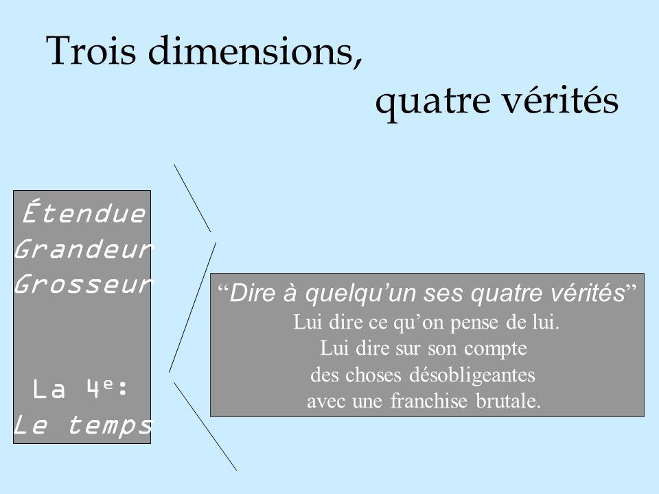 Trois dimensions, quatre vérités