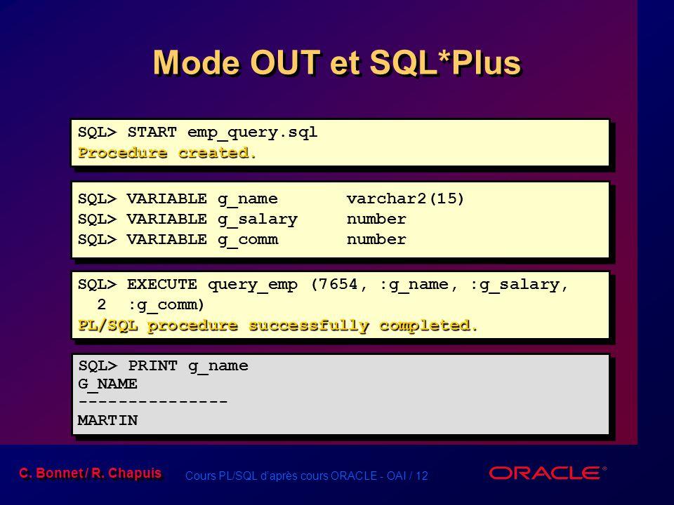 Mode OUT et SQL*Plus SQL> START emp_query.sql Procedure created.