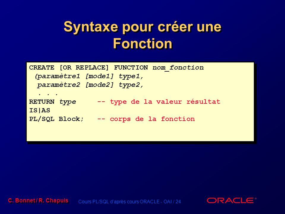 Syntaxe pour créer une Fonction