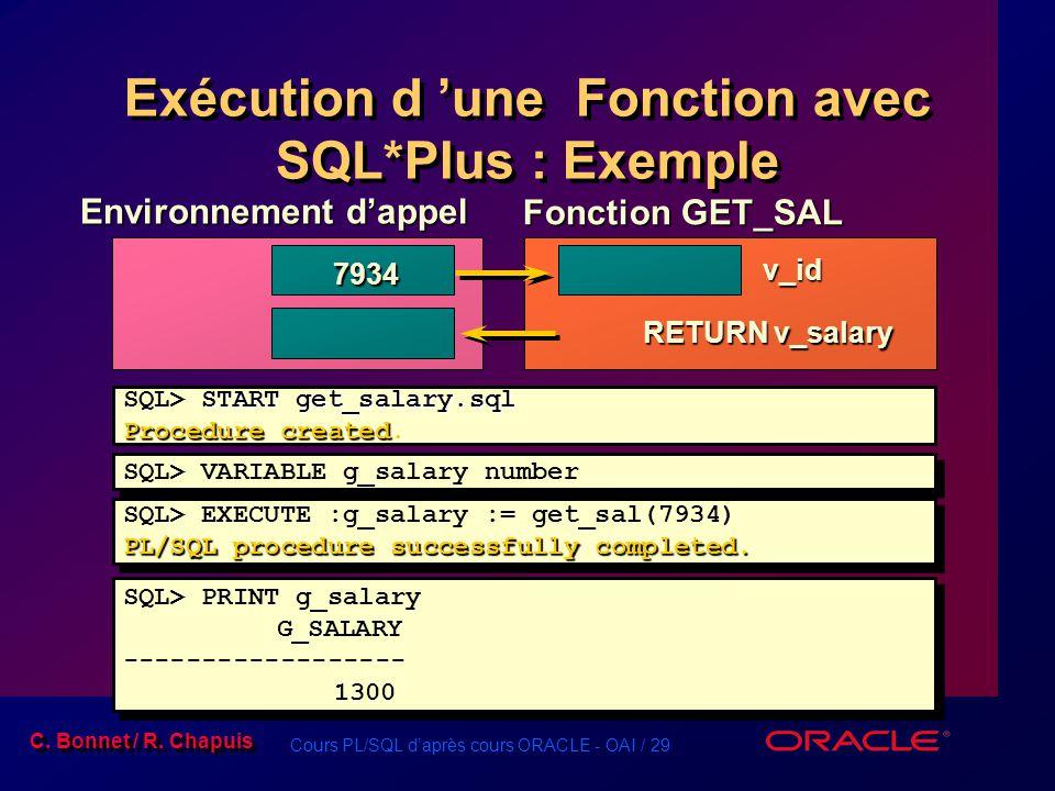 Exécution d 'une Fonction avec SQL*Plus : Exemple