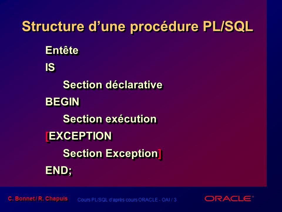 Structure d'une procédure PL/SQL