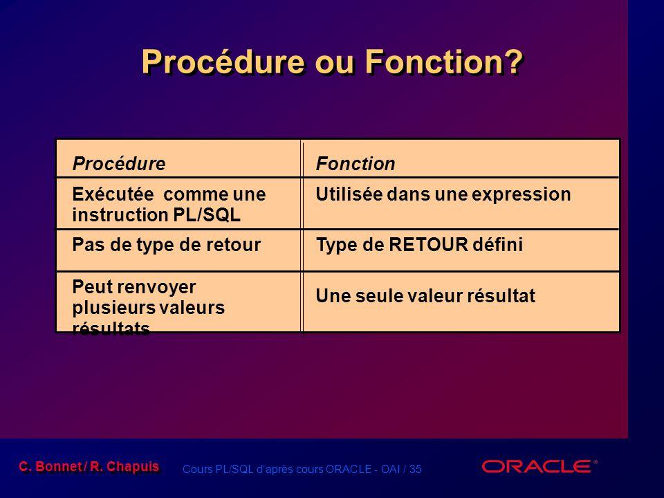 Procédure ou Fonction Procédure Exécutée comme une instruction PL/SQL