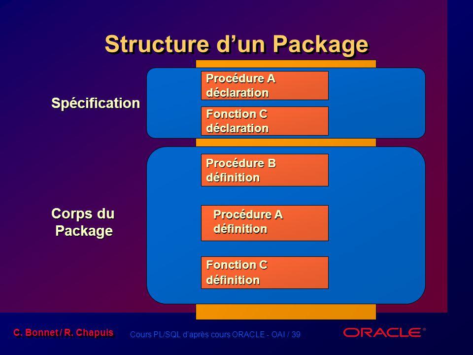 Structure d'un Package