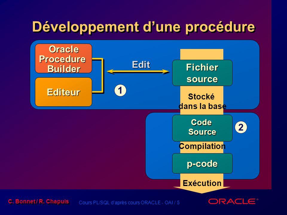Développement d'une procédure