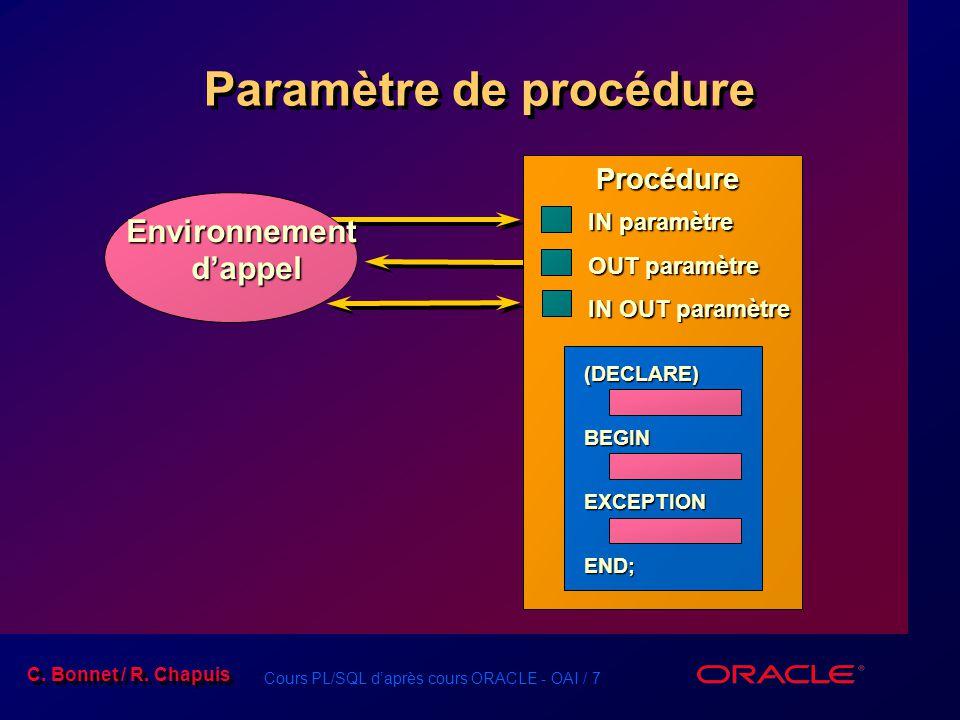 Paramètre de procédure