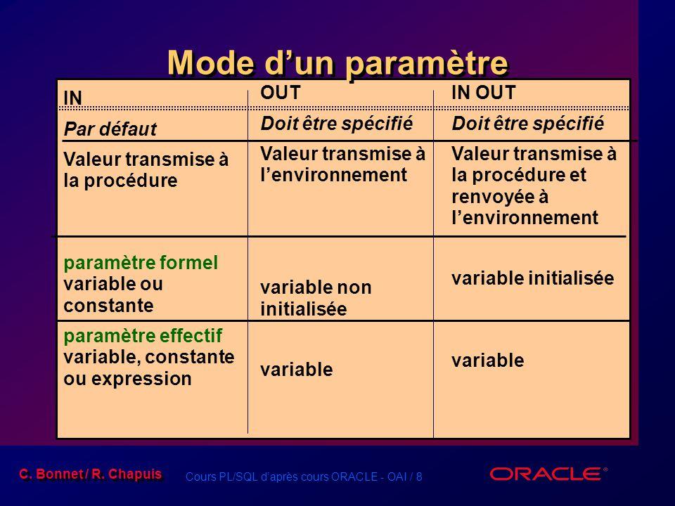 Mode d'un paramètre OUT Doit être spécifié