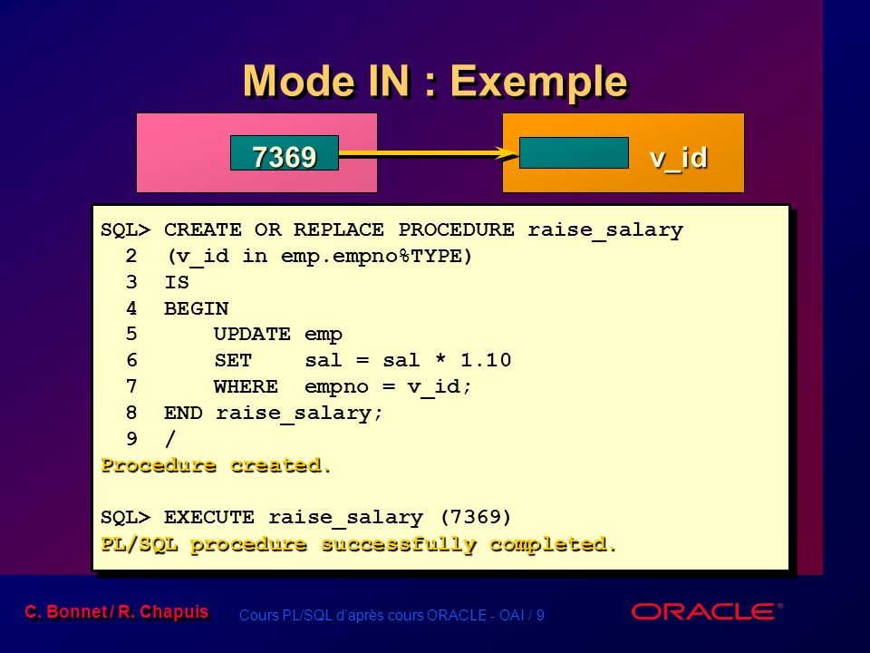 Mode IN : Exemple 7369. v_id. SQL> CREATE OR REPLACE PROCEDURE raise_salary. 2 (v_id in emp.empno%TYPE)