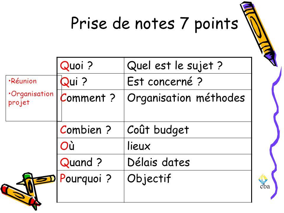 Prise de notes 7 points Quoi Quel est le sujet Qui