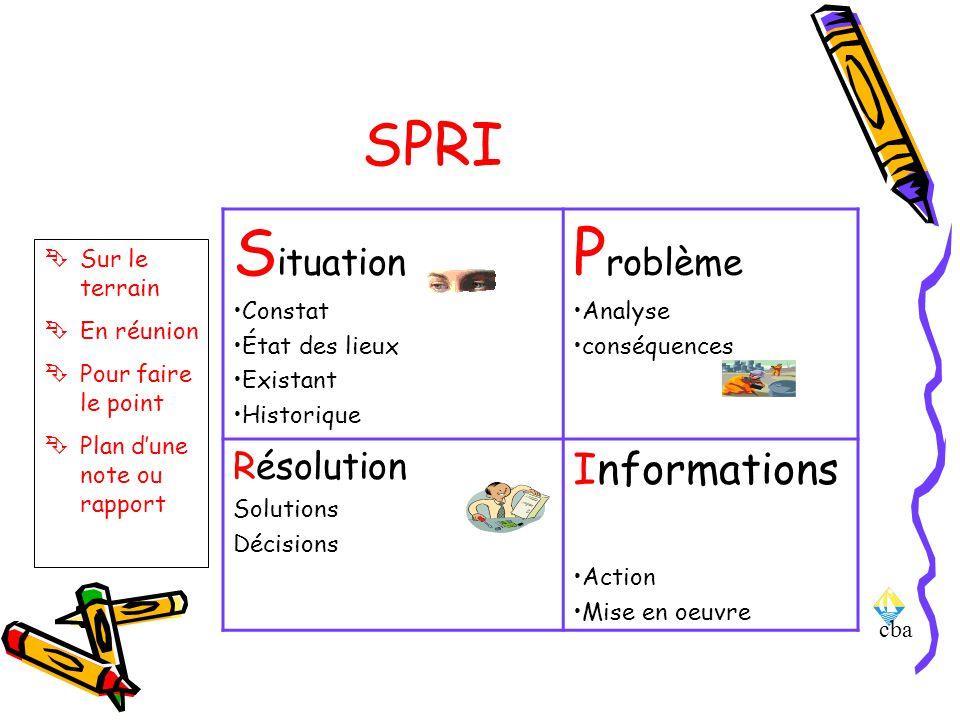 Situation Problème SPRI Informations Résolution Constat État des lieux